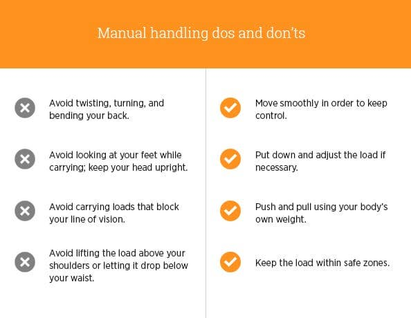 Manual Handling dos and don'ts diagram - maximum weight lights and tips for manual handling safety from High Speed Training