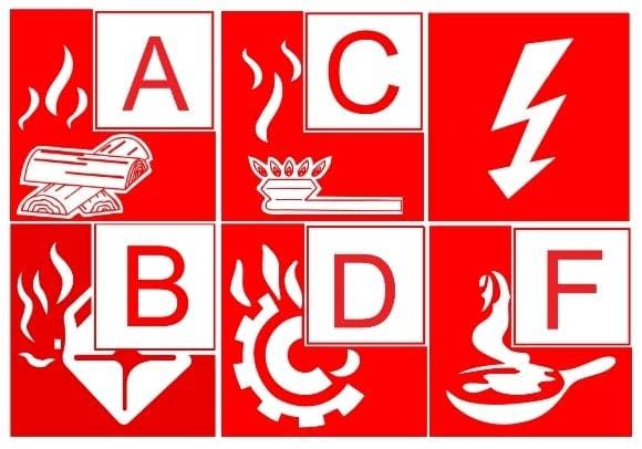 Fire-Extinguisher-Symbols