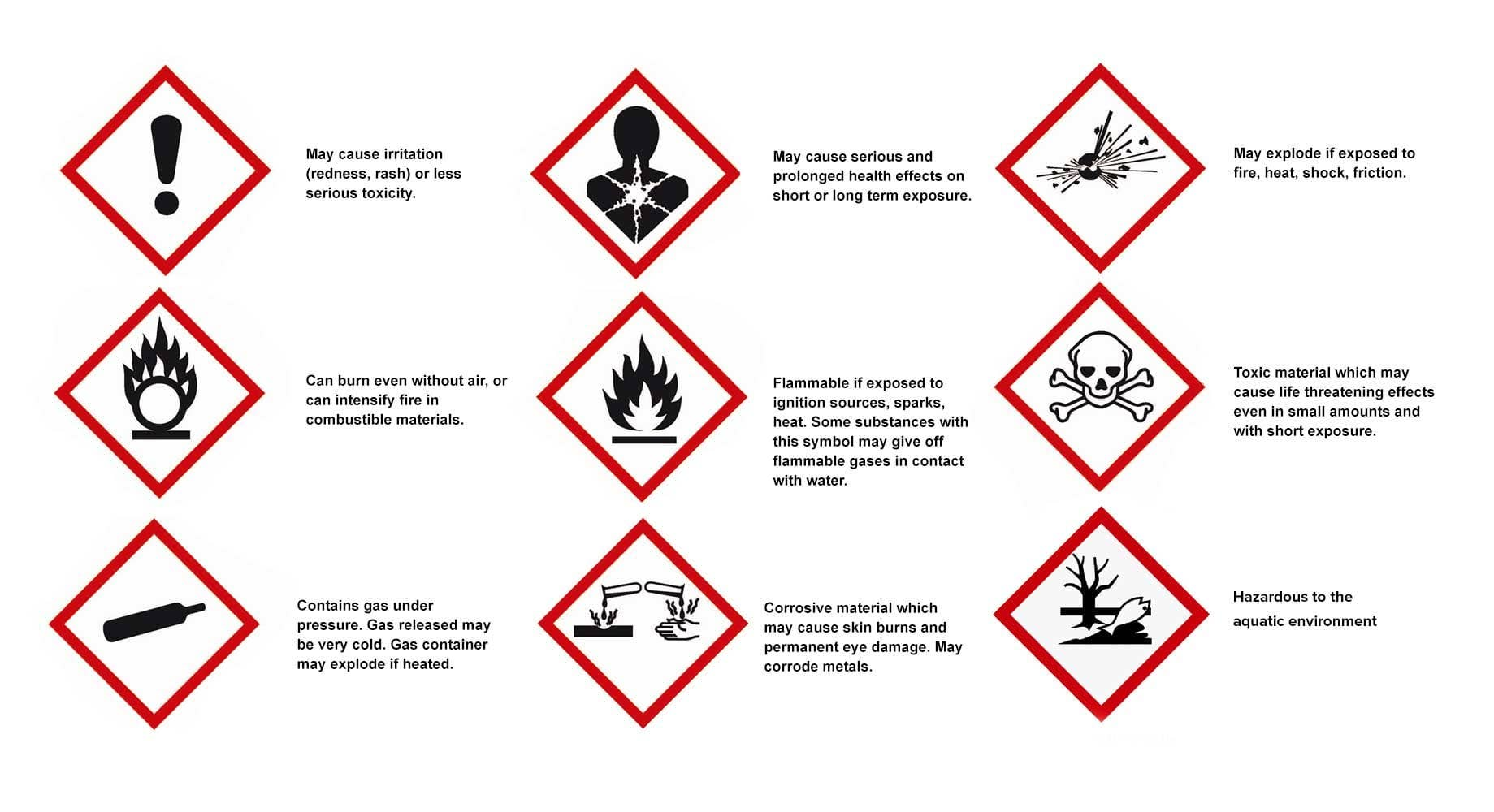 new-chemical-labels-2015-COMAH