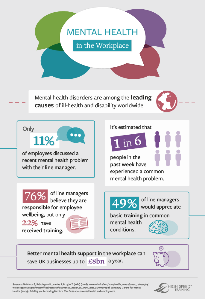 mental health infographic 2017
