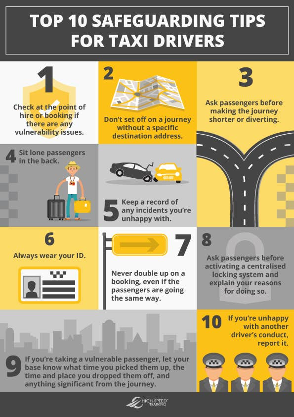 Safeguarding Tips for Taxi Drivers Poster