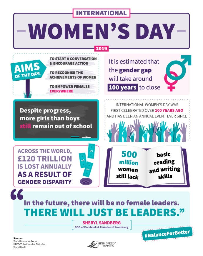 international women's day 2019 infographic