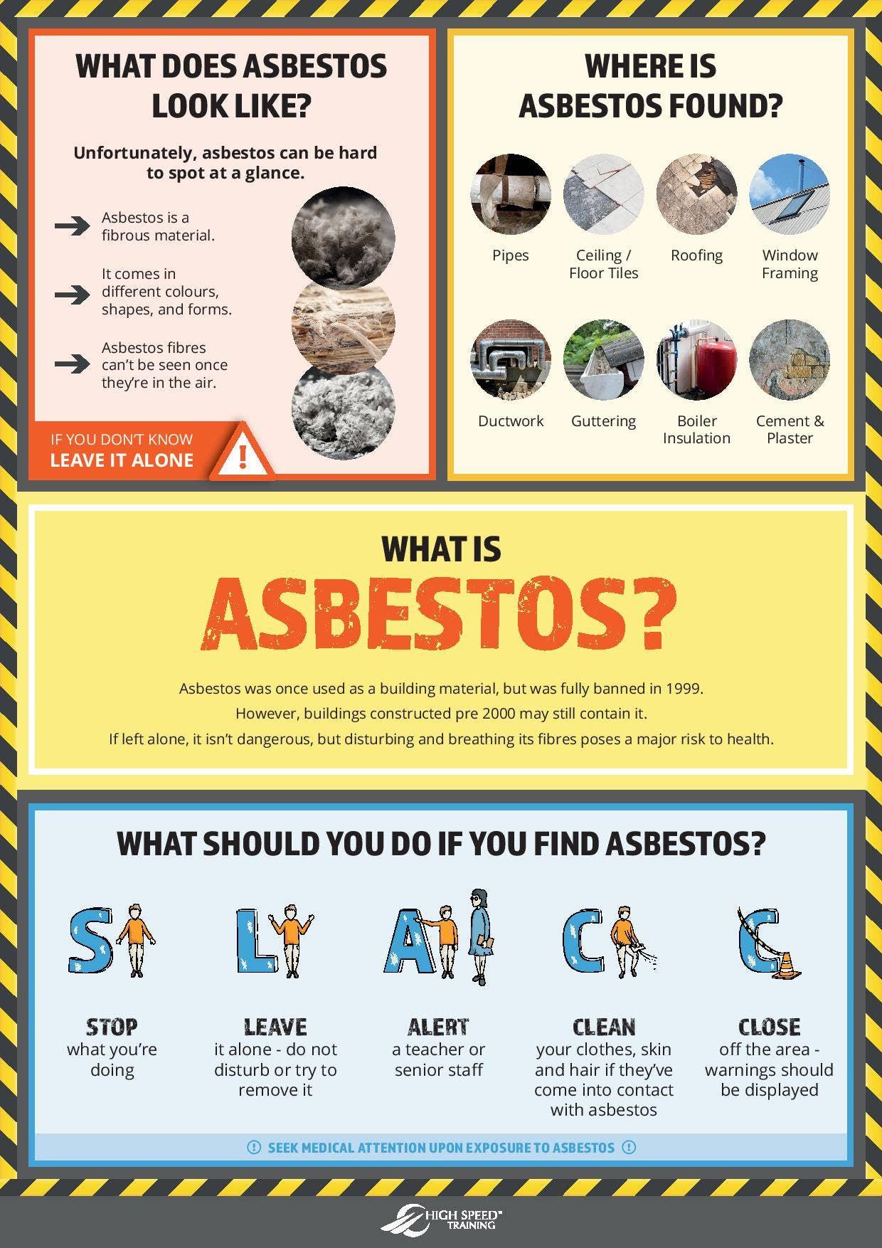 asbestos in schools awareness poster