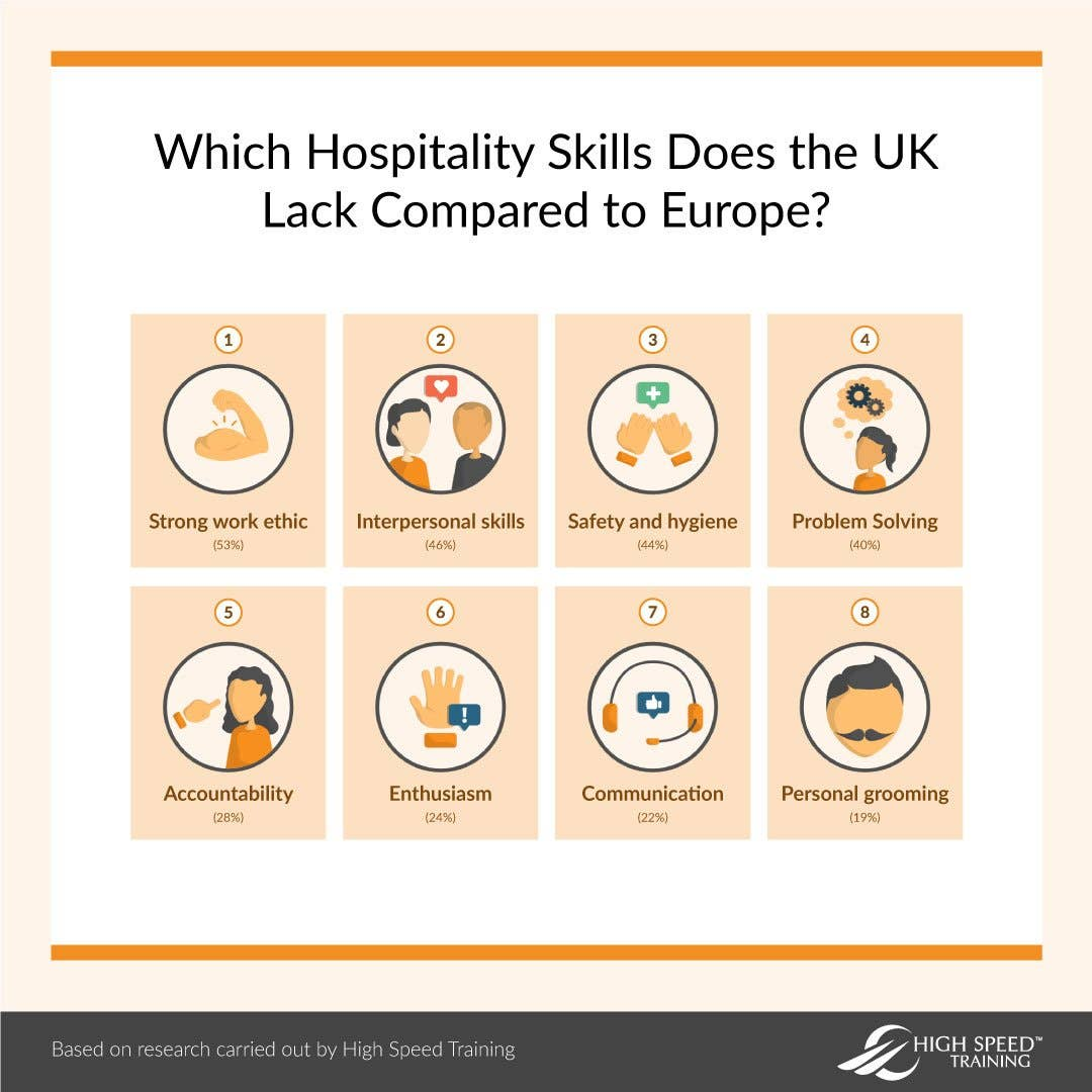 Art of Hospitality Report Infographic