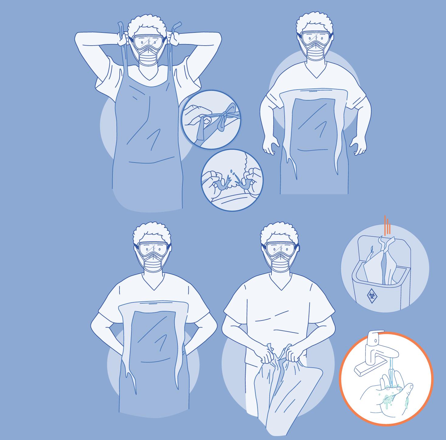 healthcare staff doffing aprons