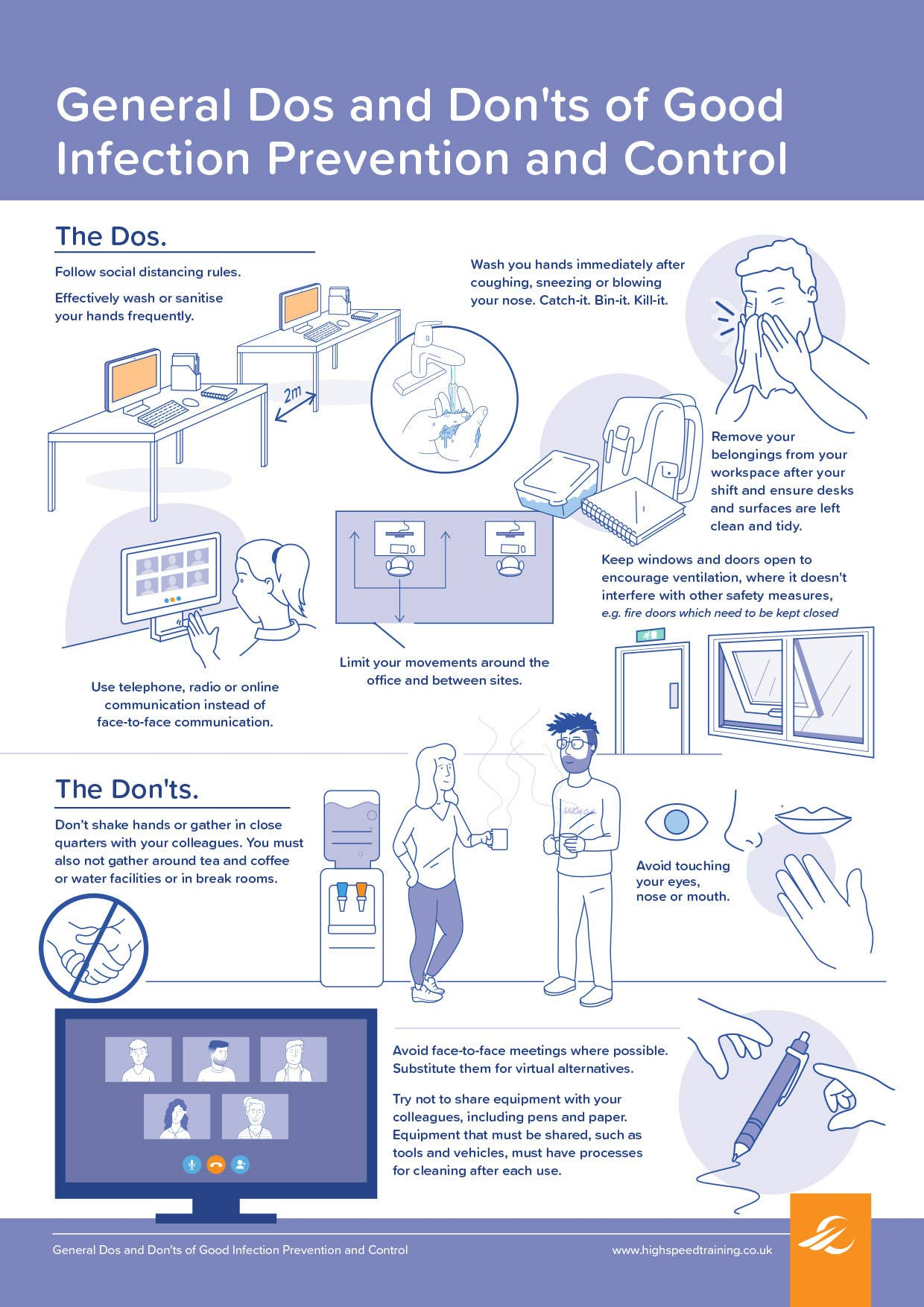 Dos and Don'ts COVID-19 Poster Preview