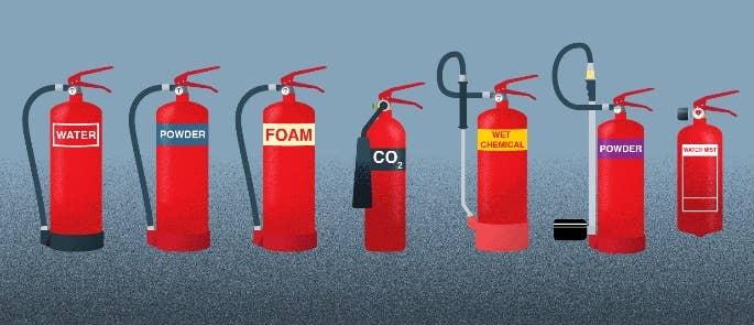 Types of fire extinguishers illustration